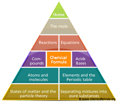 chemical-pyramid